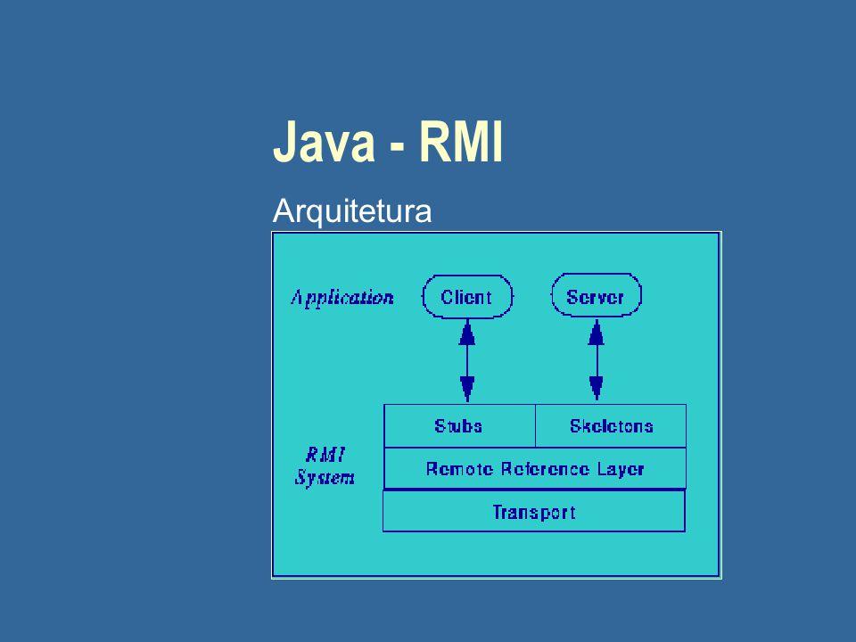 Java - RMI Arquitetura