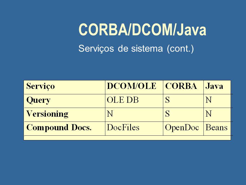 CORBA/DCOM/Java Serviços de sistema (cont.)