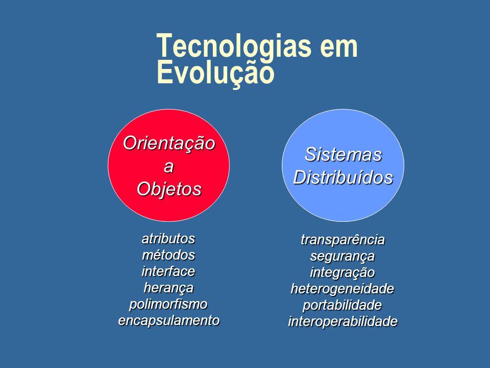 Tecnologias em Evolução OrientaçãoaObjetosSistemasDistribuídos atributosmétodosinterfaceherançapolimorfismoencapsulamento transparênciasegurançaintegr
