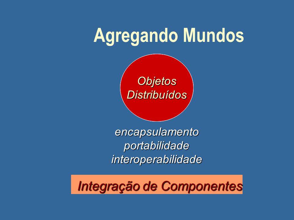Agregando Mundos OrientaçãoaObjetosSistemasDistribuídosObjetosDistribuídos encapsulamentoportabilidadeinteroperabilidade Integração de Componentes