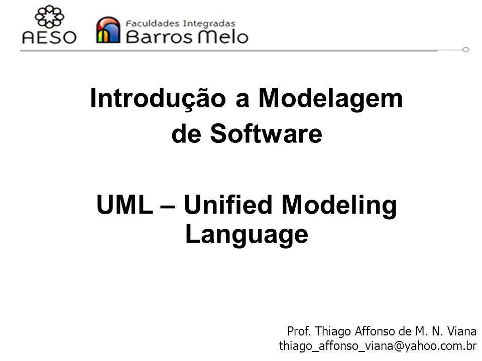 Introdução a Modelagem de Software UML – Unified Modeling Language Prof. Thiago Affonso de M. N. Viana thiago_affonso_viana@yahoo.com.br