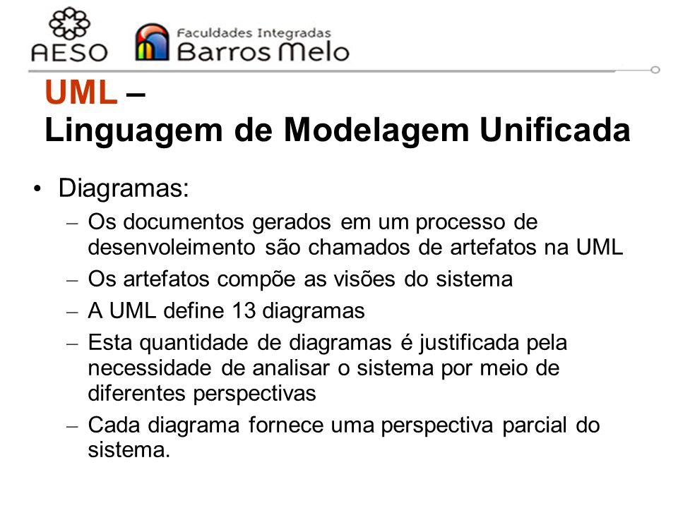 15/8/2014Engenharia de software orientada a objetos 10 Diagramas: – Os documentos gerados em um processo de desenvoleimento são chamados de artefatos