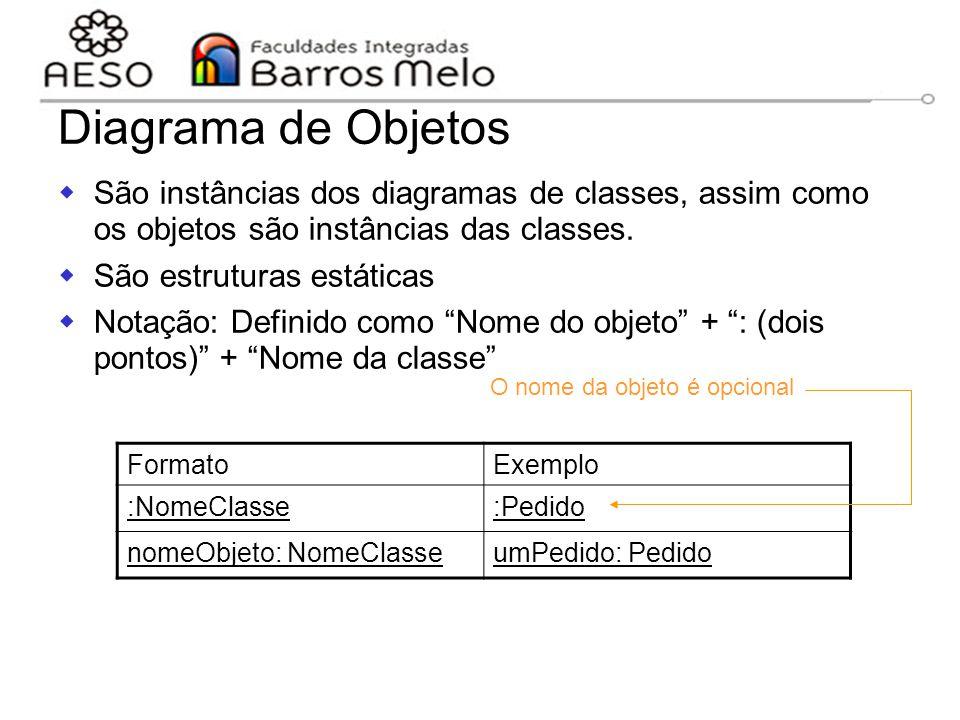 15/8/2014Engenharia de software orientada a objetos 100 Diagrama de Objetos  São instâncias dos diagramas de classes, assim como os objetos são instâ