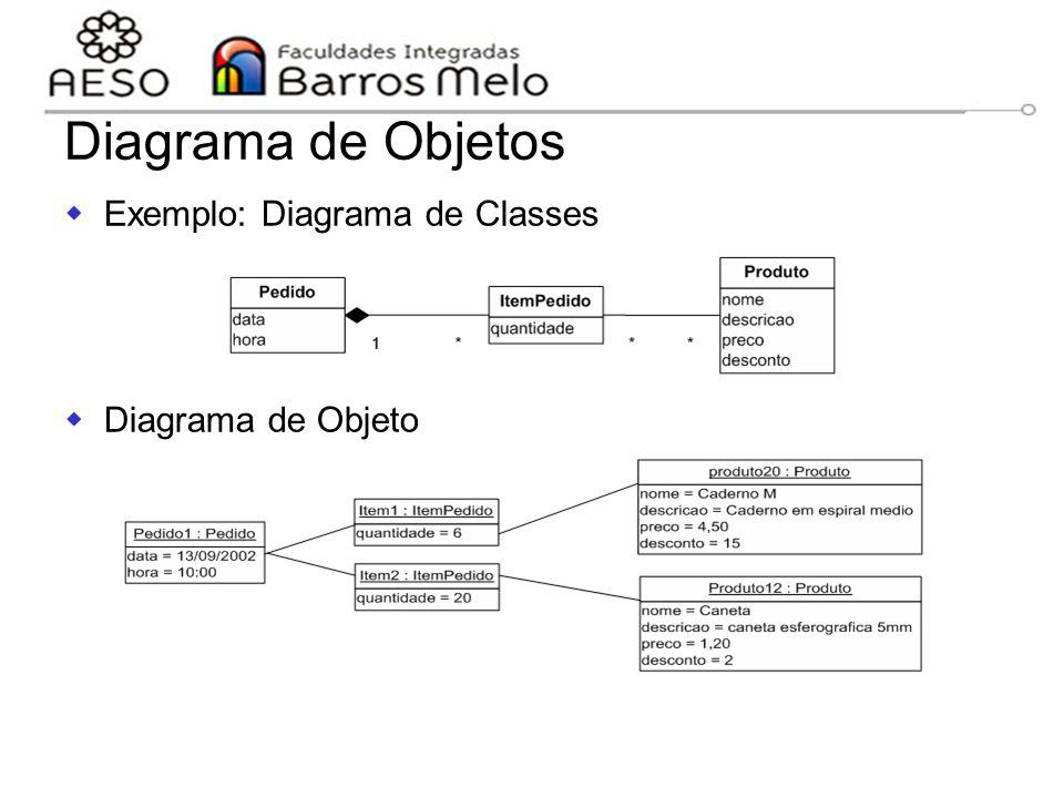 15/8/2014Engenharia de software orientada a objetos 101 Diagrama de Objetos  Exemplo: Diagrama de Classes  Diagrama de Objeto