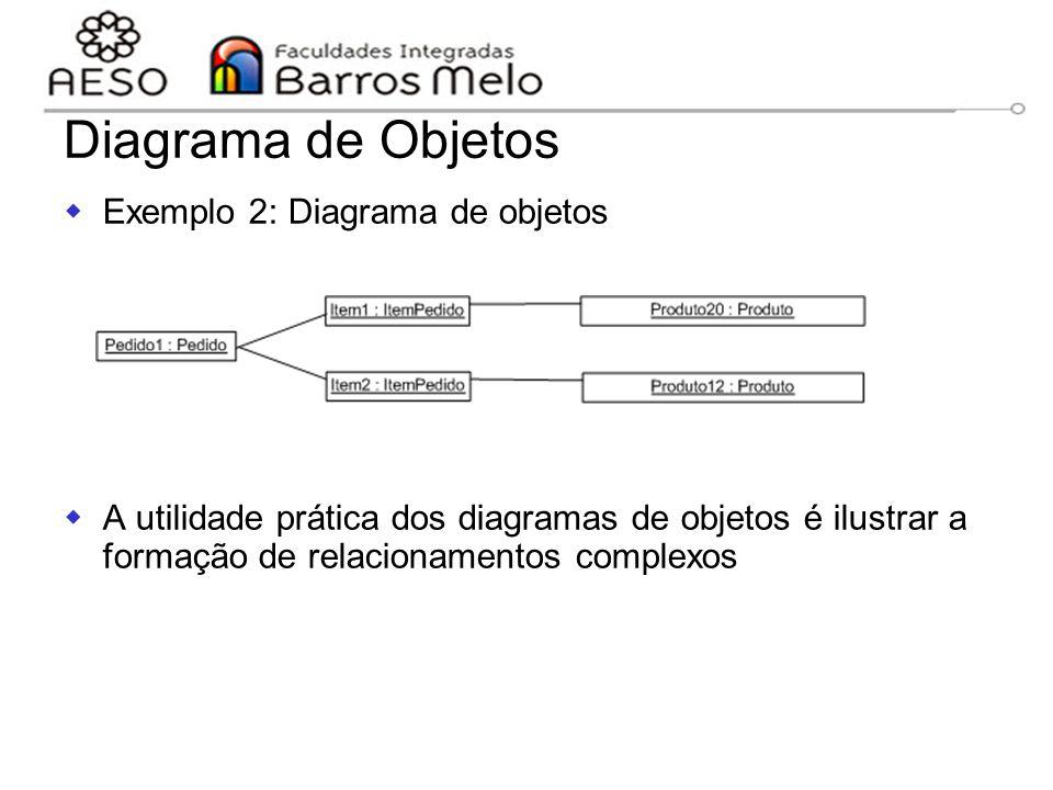 15/8/2014Engenharia de software orientada a objetos 102  Exemplo 2: Diagrama de objetos  A utilidade prática dos diagramas de objetos é ilustrar a f