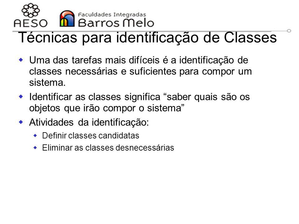 15/8/2014Engenharia de software orientada a objetos 103  Uma das tarefas mais difíceis é a identificação de classes necessárias e suficientes para co