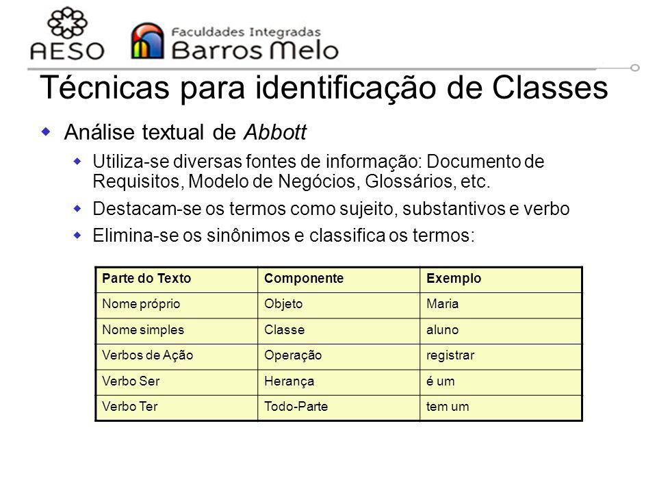 15/8/2014Engenharia de software orientada a objetos 105 Técnicas para identificação de Classes  Análise textual de Abbott  Utiliza-se diversas fonte