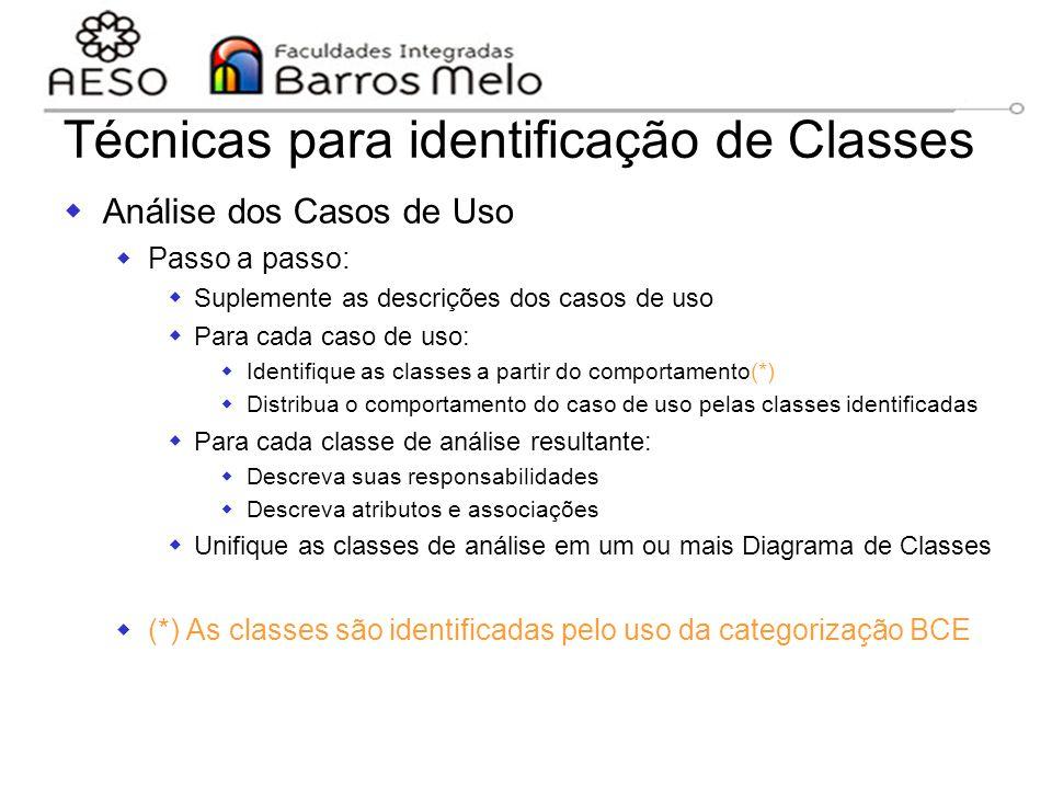 15/8/2014Engenharia de software orientada a objetos 108 Técnicas para identificação de Classes  Análise dos Casos de Uso  Passo a passo:  Suplement