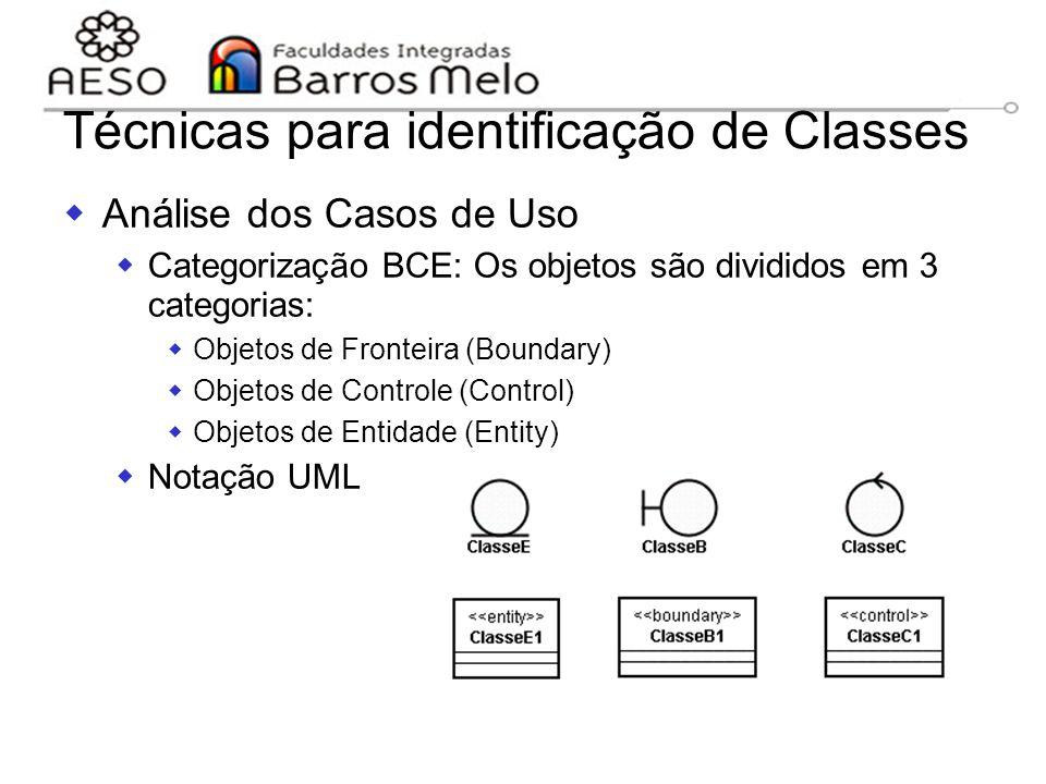 15/8/2014Engenharia de software orientada a objetos 109 Técnicas para identificação de Classes  Análise dos Casos de Uso  Categorização BCE: Os obje