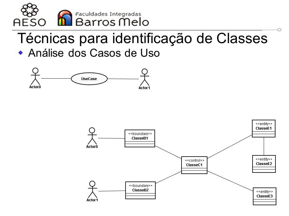 15/8/2014Engenharia de software orientada a objetos 114 Técnicas para identificação de Classes  Análise dos Casos de Uso Objetos de fronteira, contro