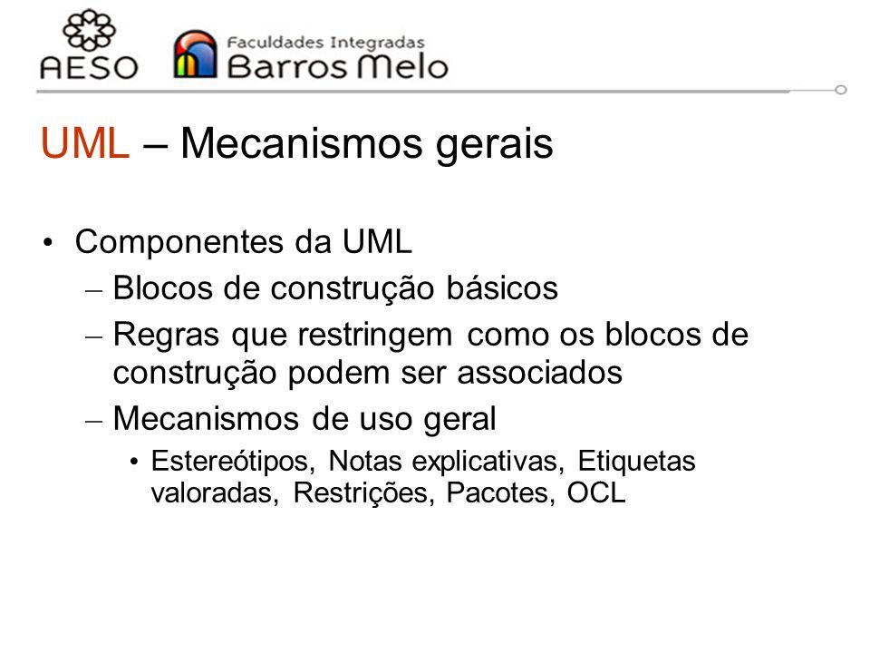15/8/2014Engenharia de software orientada a objetos 12 UML – Mecanismos gerais Componentes da UML – Blocos de construção básicos – Regras que restring