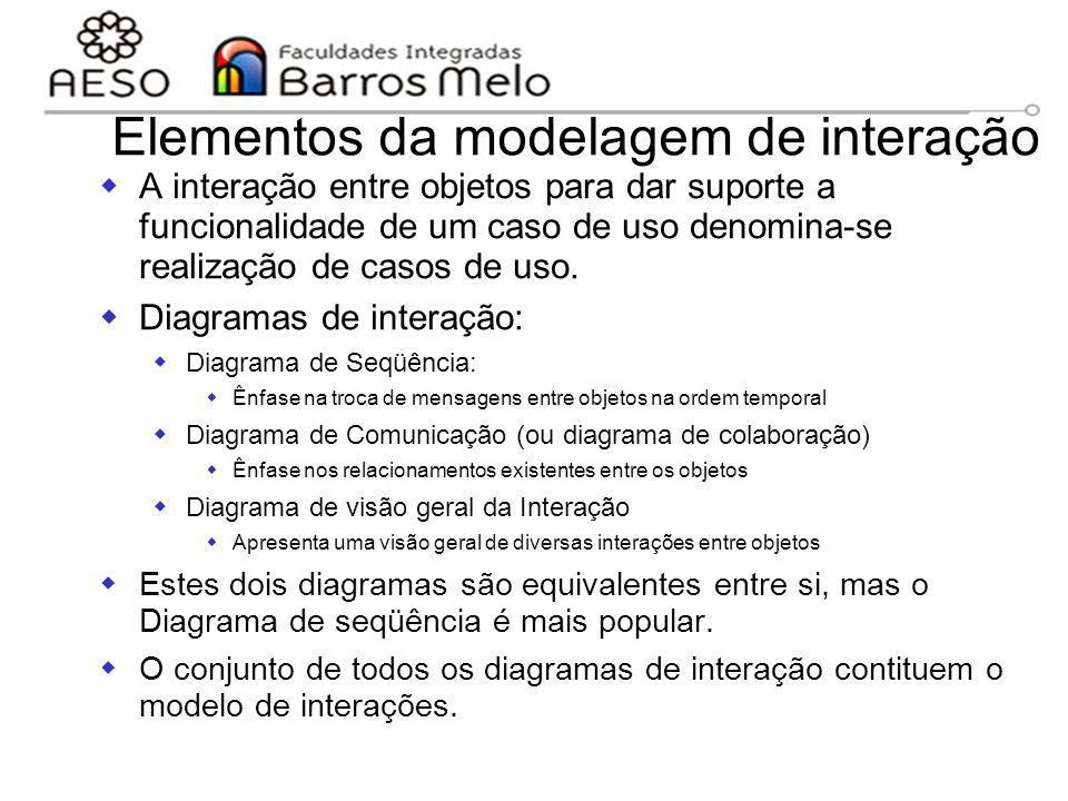 15/8/2014Engenharia de software orientada a objetos 121 Elementos da modelagem de interação  A interação entre objetos para dar suporte a funcionalid