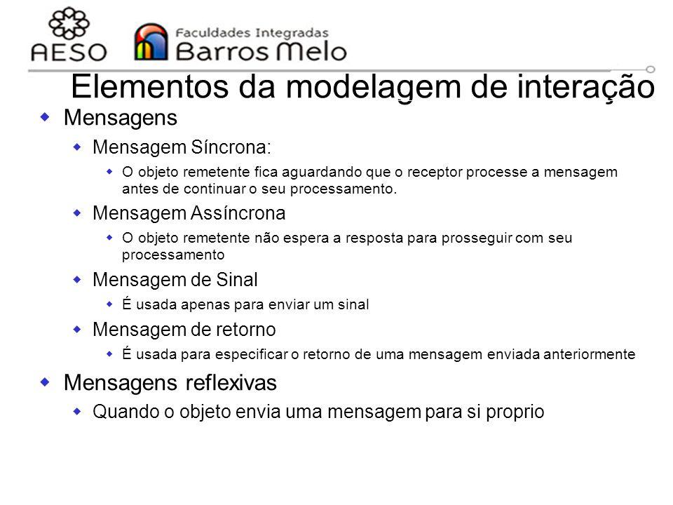 15/8/2014Engenharia de software orientada a objetos 124 Elementos da modelagem de interação  Mensagens  Mensagem Síncrona:  O objeto remetente fica