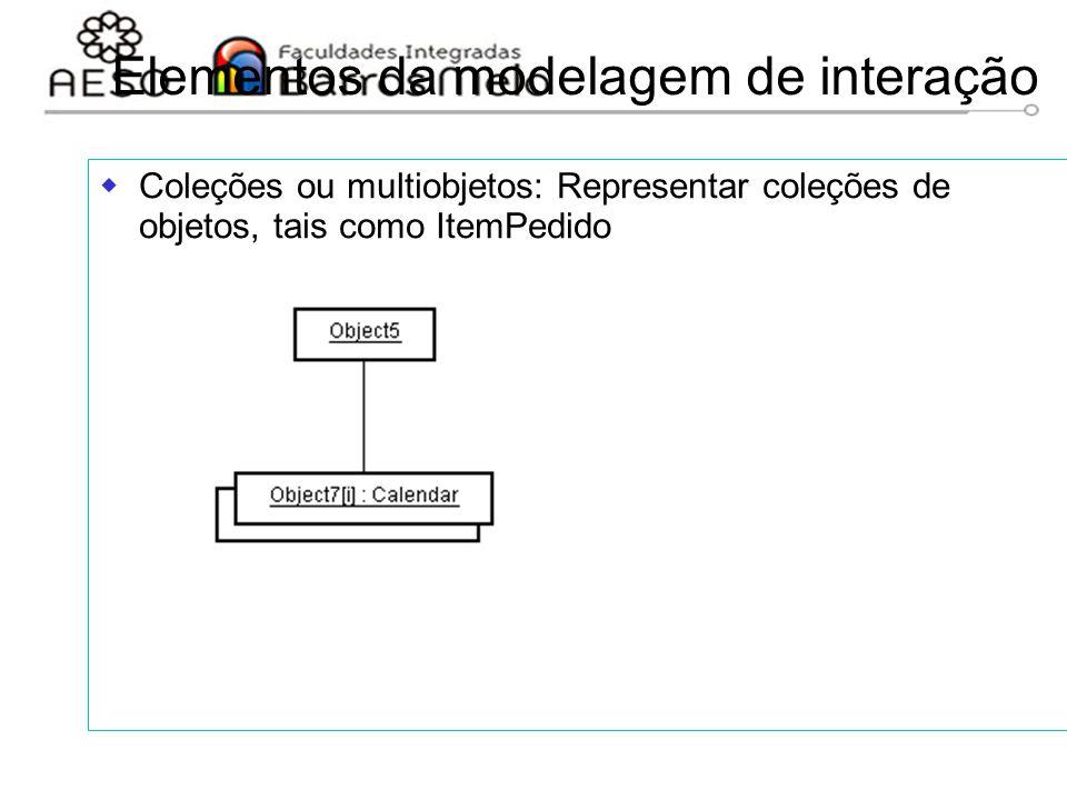 15/8/2014Engenharia de software orientada a objetos 130 Elementos da modelagem de interação  Coleções ou multiobjetos: Representar coleções de objeto