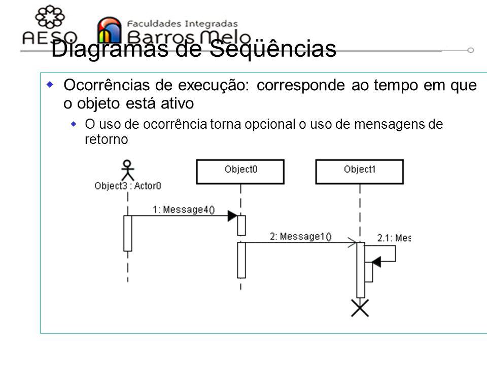 15/8/2014Engenharia de software orientada a objetos 132 Diagramas de Seqüências  Ocorrências de execução: corresponde ao tempo em que o objeto está a