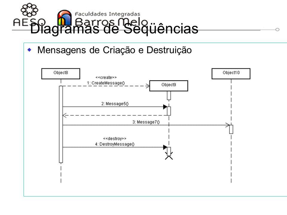 15/8/2014Engenharia de software orientada a objetos 133 Diagramas de Seqüências  Mensagens de Criação e Destruição