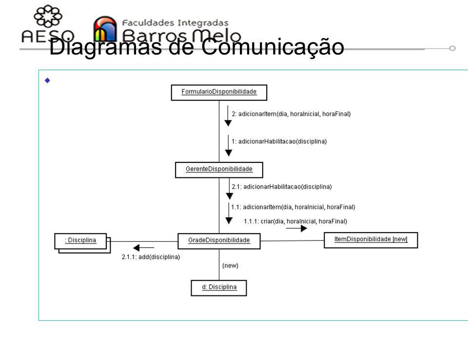 15/8/2014Engenharia de software orientada a objetos 135 Diagramas de Comunicação 