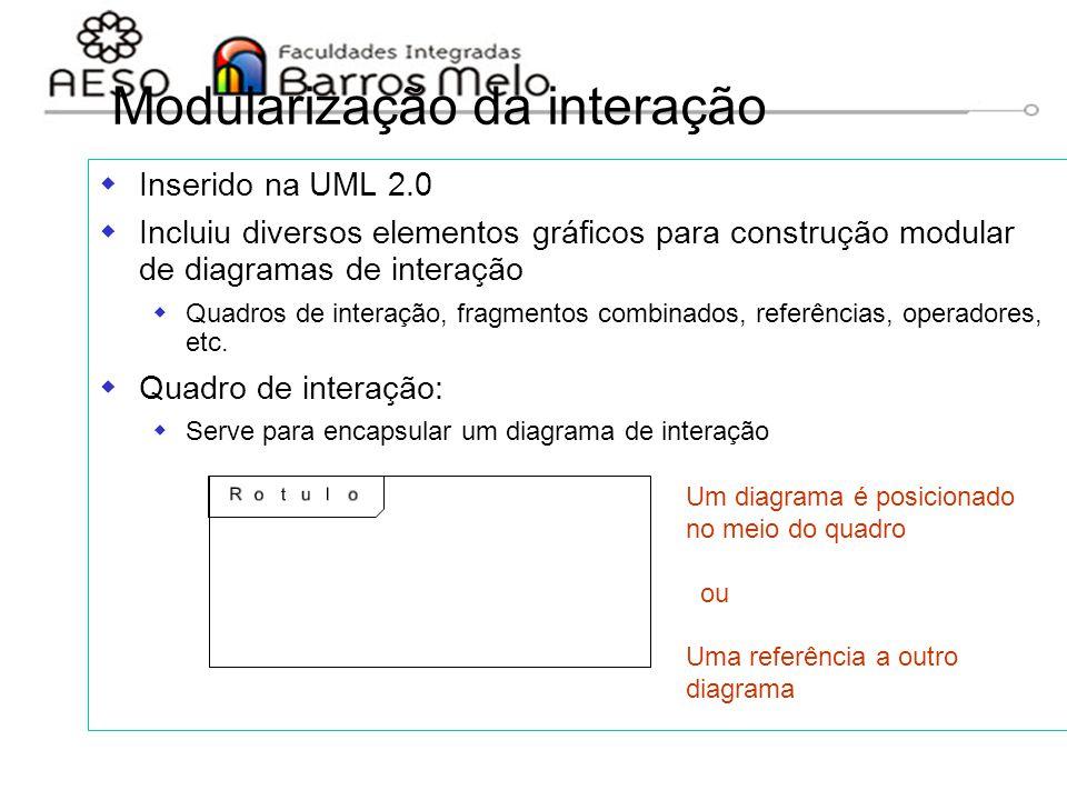 15/8/2014Engenharia de software orientada a objetos 136 Modularização da interação  Inserido na UML 2.0  Incluiu diversos elementos gráficos para co