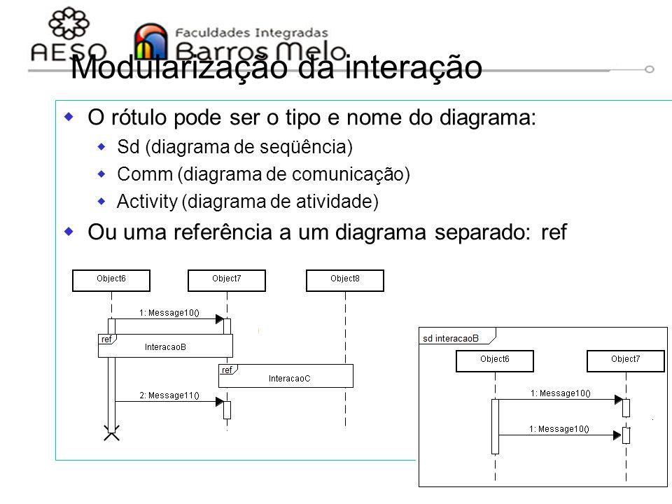 15/8/2014Engenharia de software orientada a objetos 137 Modularização da interação  O rótulo pode ser o tipo e nome do diagrama:  Sd (diagrama de se