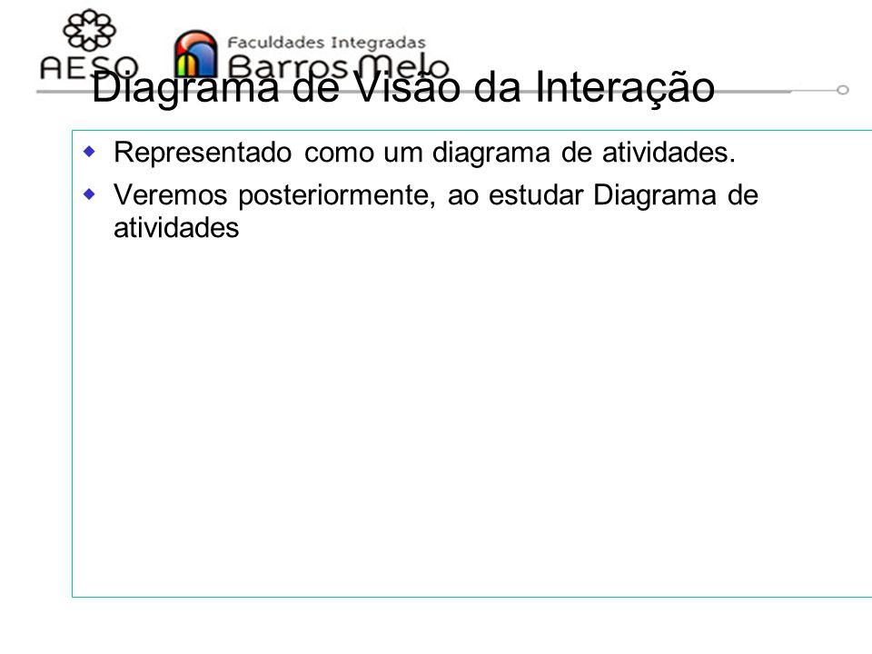 15/8/2014Engenharia de software orientada a objetos 138 Diagrama de Visão da Interação  Representado como um diagrama de atividades.  Veremos poster