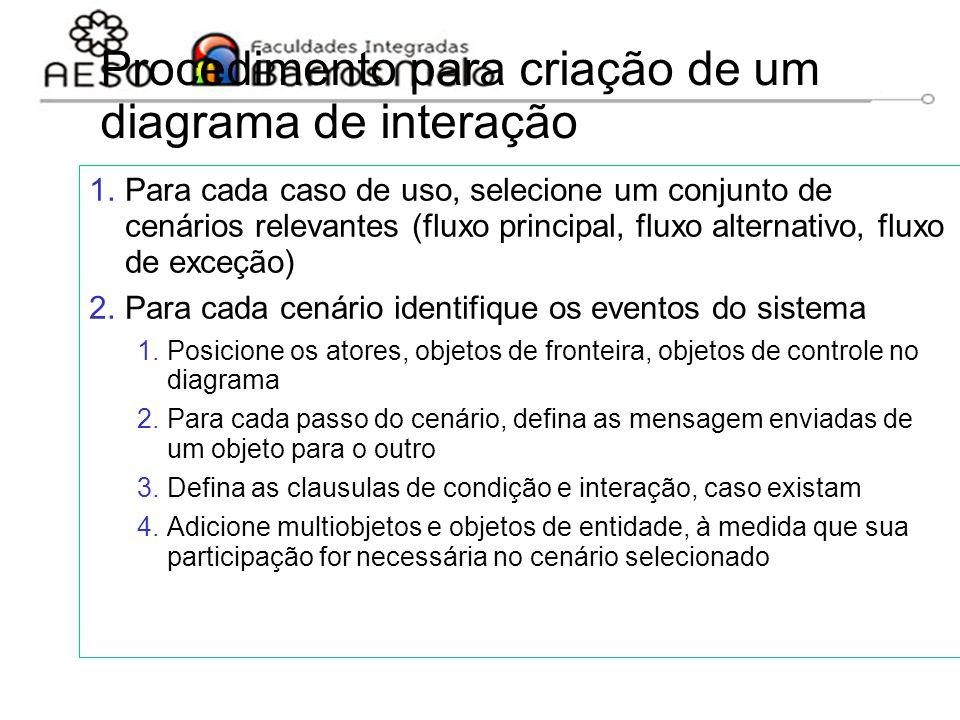 15/8/2014Engenharia de software orientada a objetos 139 Procedimento para criação de um diagrama de interação 1.Para cada caso de uso, selecione um co