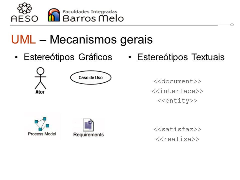15/8/2014Engenharia de software orientada a objetos 14 UML – Mecanismos gerais Estereótipos Gráficos Estereótipos Textuais >