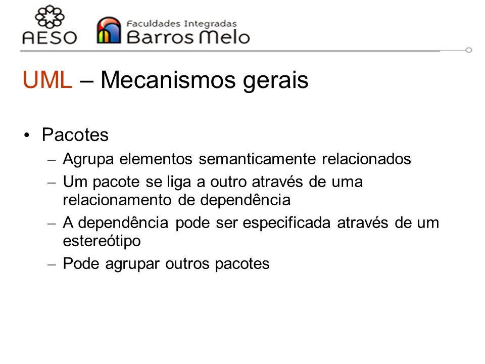 15/8/2014Engenharia de software orientada a objetos 18 UML – Mecanismos gerais Pacotes – Agrupa elementos semanticamente relacionados – Um pacote se l