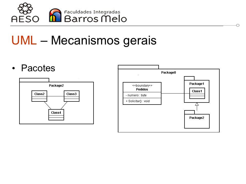 15/8/2014Engenharia de software orientada a objetos 19 UML – Mecanismos gerais Pacotes