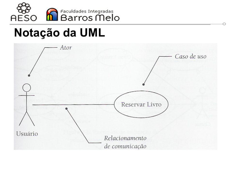 15/8/2014Engenharia de software orientada a objetos 23 Notação da UML