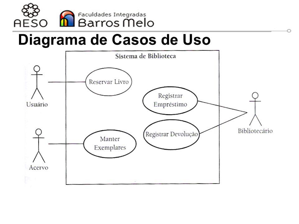 15/8/2014Engenharia de software orientada a objetos 32 Diagrama de Casos de Uso