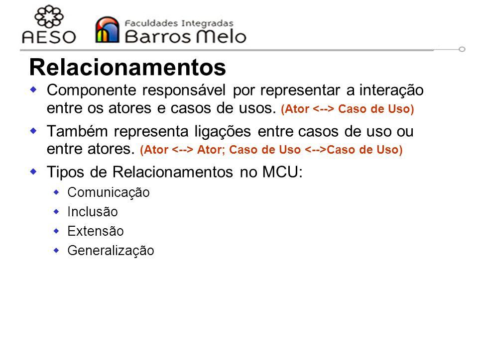 15/8/2014Engenharia de software orientada a objetos 33 Relacionamentos  Componente responsável por representar a interação entre os atores e casos de
