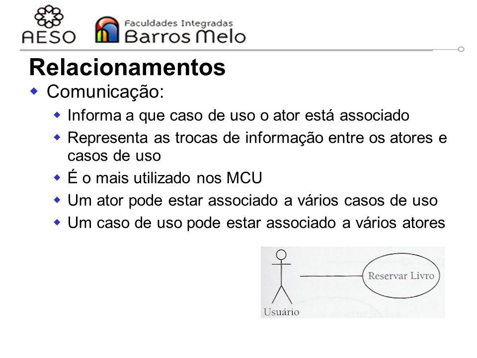 15/8/2014Engenharia de software orientada a objetos 34  Comunicação:  Informa a que caso de uso o ator está associado  Representa as trocas de info
