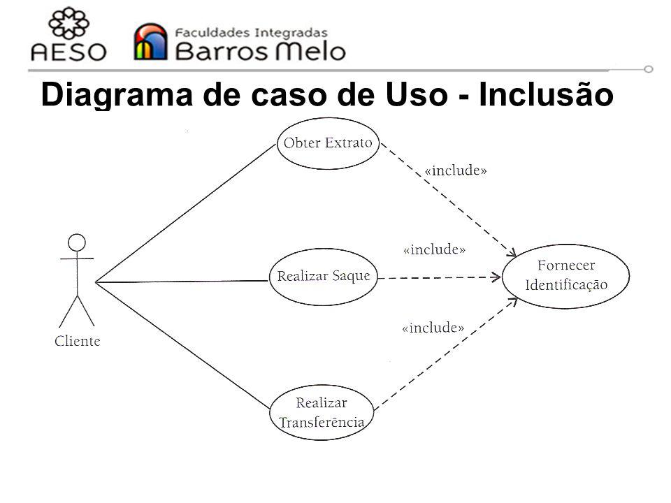 15/8/2014Engenharia de software orientada a objetos 36 Diagrama de caso de Uso - Inclusão