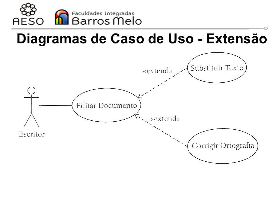 15/8/2014Engenharia de software orientada a objetos 38 Diagramas de Caso de Uso - Extensão