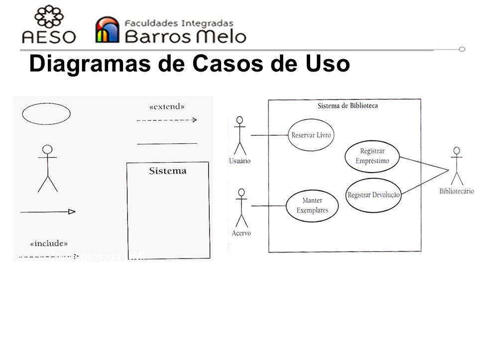 15/8/2014Engenharia de software orientada a objetos 42 Diagramas de Casos de Uso Elementos da UML Diagrama de Caso de Uso