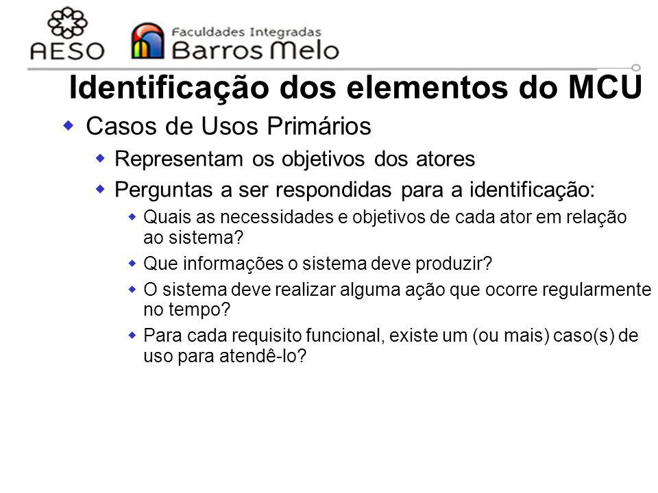 15/8/2014Engenharia de software orientada a objetos 47 Identificação dos elementos do MCU  Casos de Usos Primários  Representam os objetivos dos ato