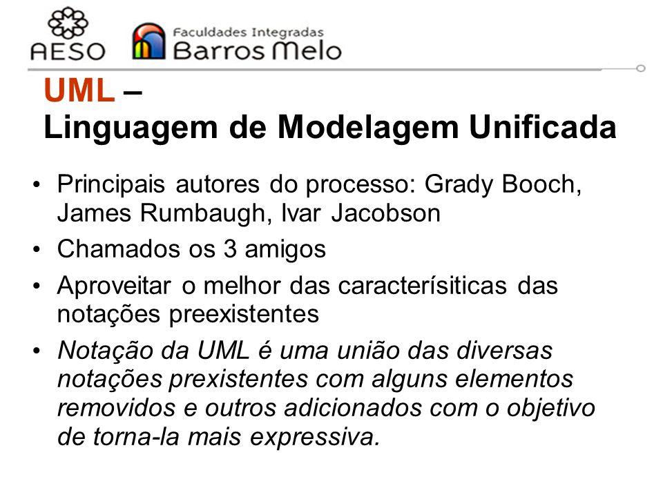 15/8/2014Engenharia de software orientada a objetos 5 UML – Linguagem de Modelagem Unificada Principais autores do processo: Grady Booch, James Rumbau