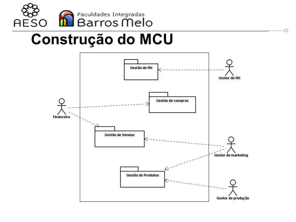 15/8/2014Engenharia de software orientada a objetos 51 Construção do MCU