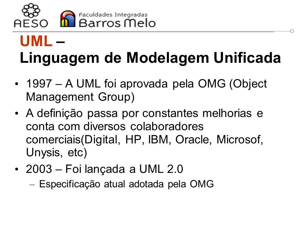 15/8/2014Engenharia de software orientada a objetos 6 UML – Linguagem de Modelagem Unificada 1997 – A UML foi aprovada pela OMG (Object Management Gro