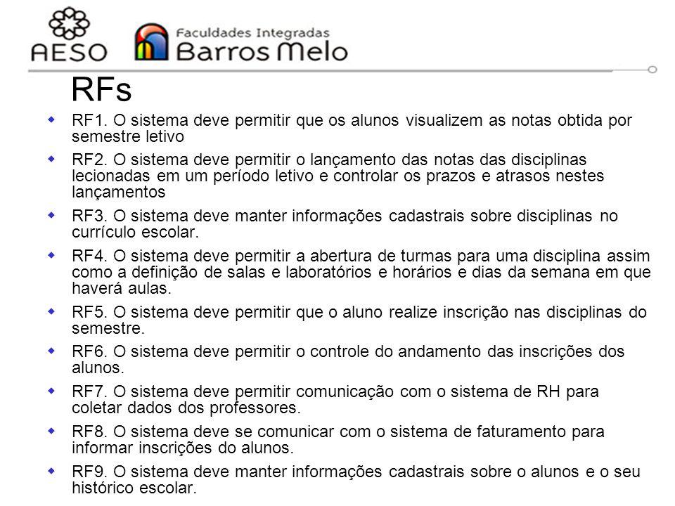 15/8/2014Engenharia de software orientada a objetos 61 RFs  RF1. O sistema deve permitir que os alunos visualizem as notas obtida por semestre letivo