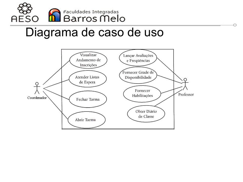 15/8/2014Engenharia de software orientada a objetos 65 Diagrama de caso de uso Sistema de Controle Acadêmico
