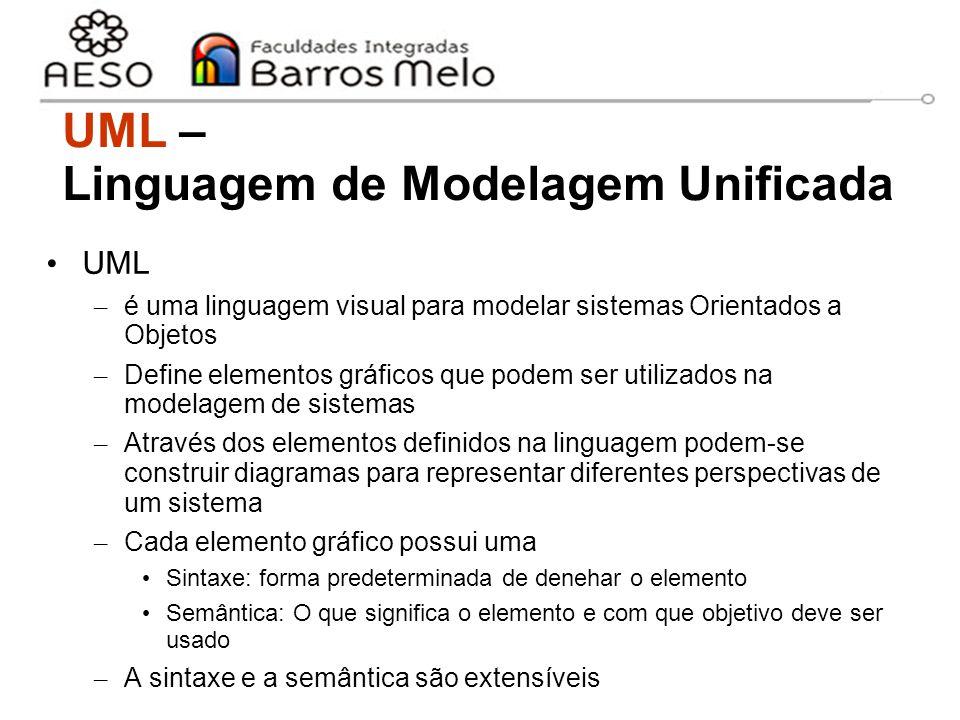 15/8/2014Engenharia de software orientada a objetos 7 UML – Linguagem de Modelagem Unificada UML – é uma linguagem visual para modelar sistemas Orient