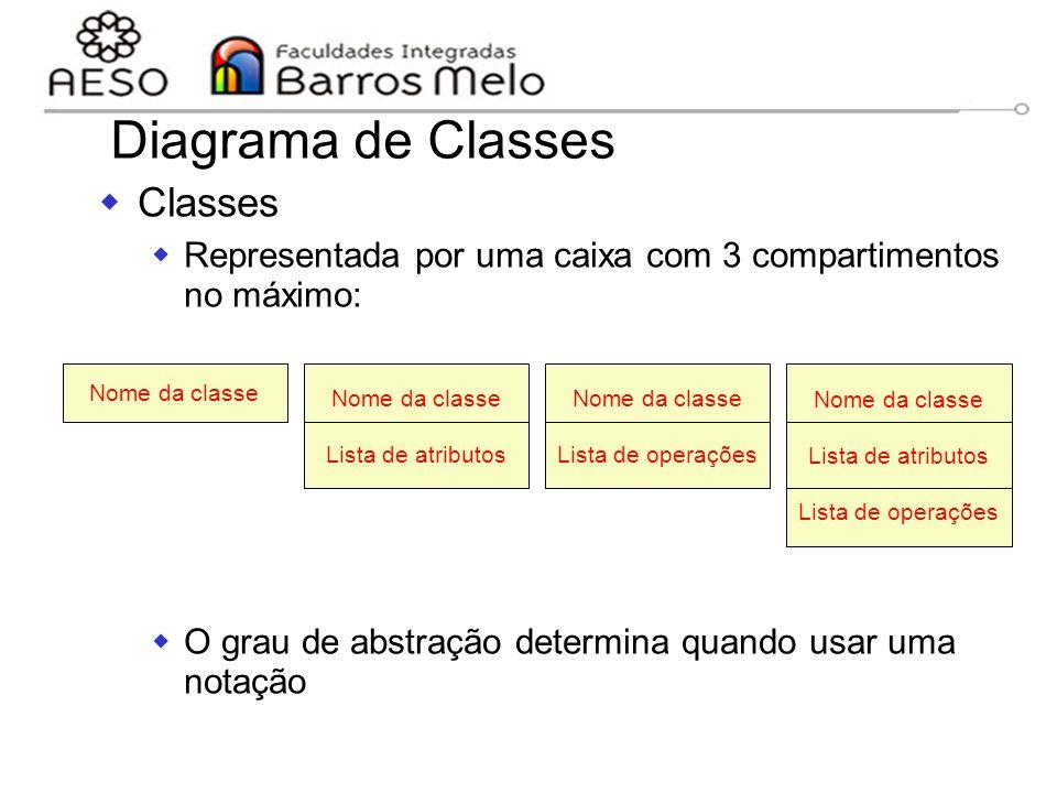 15/8/2014Engenharia de software orientada a objetos 76 Diagrama de Classes  Classes  Representada por uma caixa com 3 compartimentos no máximo:  O