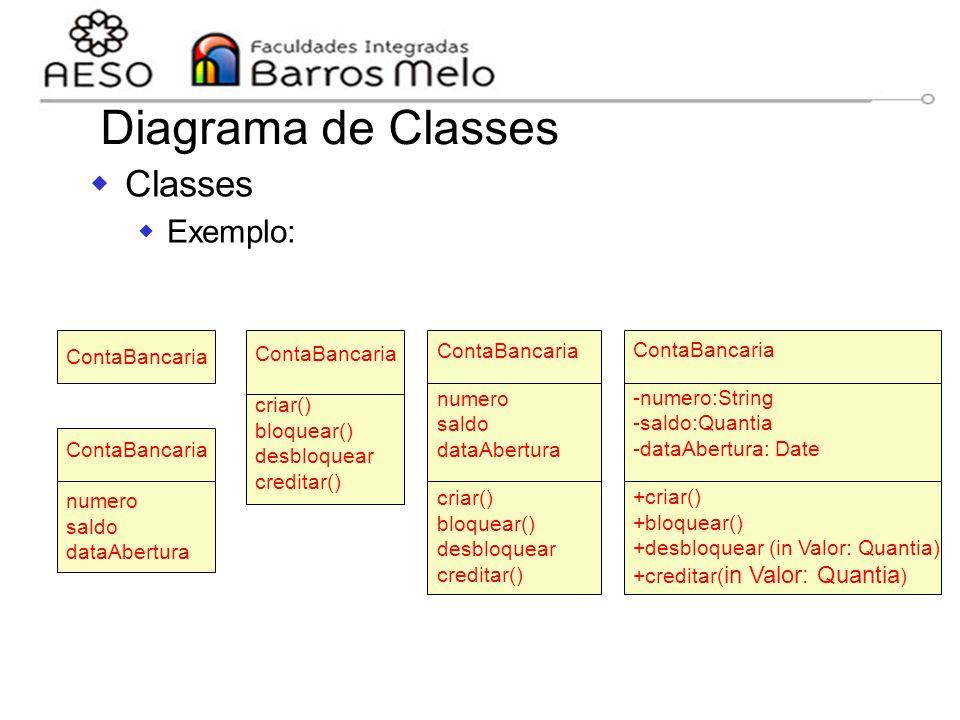 15/8/2014Engenharia de software orientada a objetos 77 Diagrama de Classes  Classes  Exemplo: ContaBancaria numero saldo dataAbertura criar() bloque