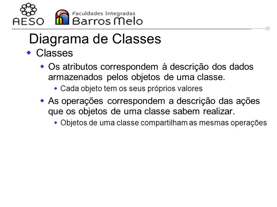 15/8/2014Engenharia de software orientada a objetos 78 Diagrama de Classes  Classes  Os atributos correspondem à descrição dos dados armazenados pel