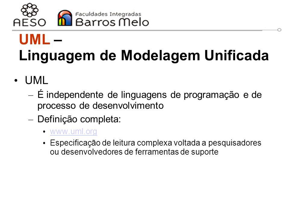 15/8/2014Engenharia de software orientada a objetos 8 UML – É independente de linguagens de programação e de processo de desenvolvimento – Definição c