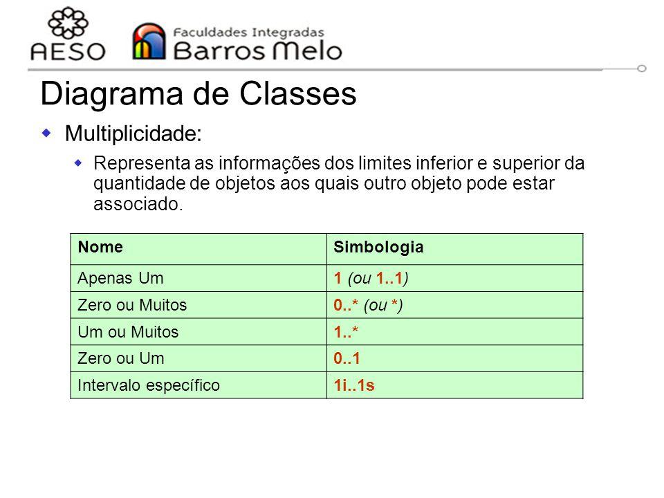 15/8/2014Engenharia de software orientada a objetos 82 Diagrama de Classes  Multiplicidade:  Representa as informações dos limites inferior e superi