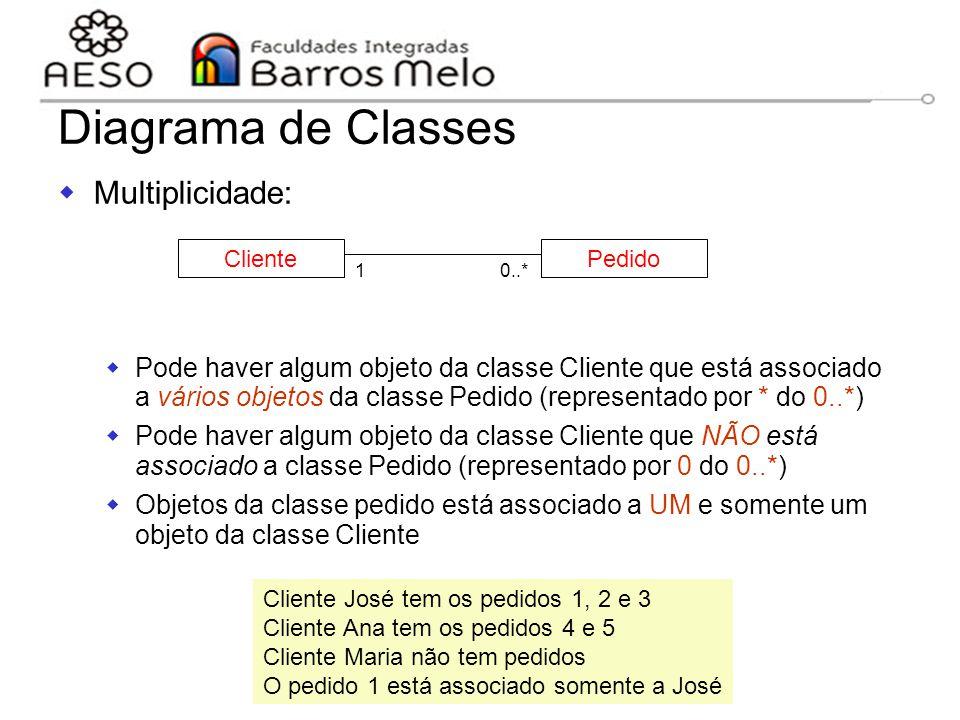 15/8/2014Engenharia de software orientada a objetos 83 Diagrama de Classes  Multiplicidade:  Pode haver algum objeto da classe Cliente que está asso