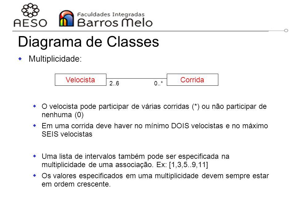 15/8/2014Engenharia de software orientada a objetos 84  Multiplicidade:  O velocista pode participar de várias corridas (*) ou não participar de nen