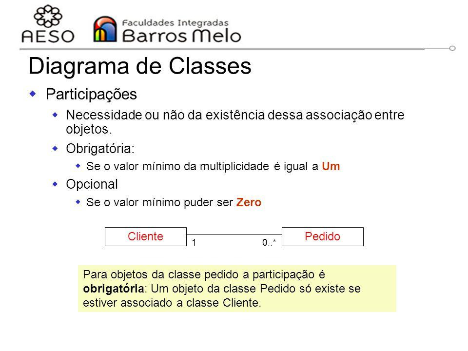 15/8/2014Engenharia de software orientada a objetos 86 Diagrama de Classes  Participações  Necessidade ou não da existência dessa associação entre o
